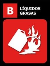 fuego-CLASE-B